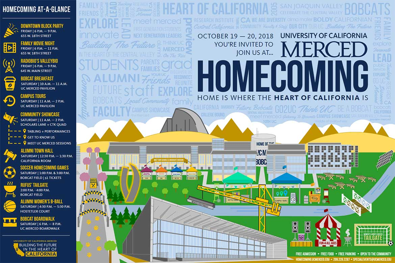 Homecoming 2018 Schedule